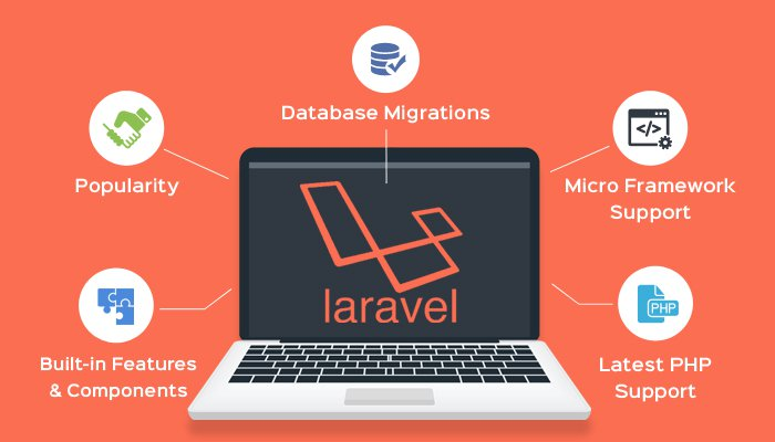 Benefits of Laravel Development You Must Know