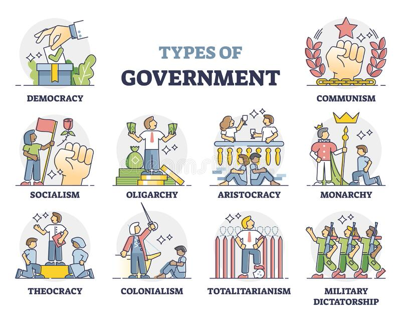 9 Types Of Government With Detail